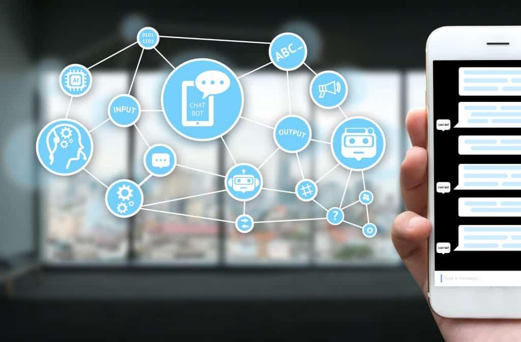 AI & Automatisation; éléments clés du Marketing des Médias Sociuax